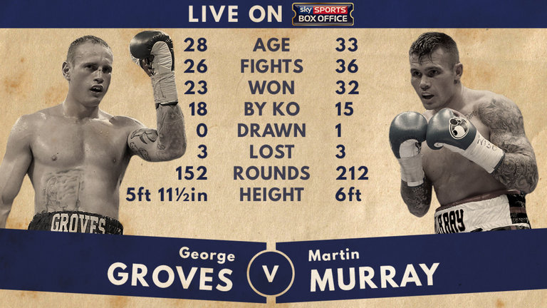 The Writer's Corner: Groves/Murray rescues PPV card of perilous mismatches